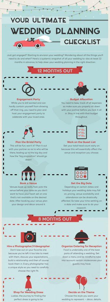 wedding planning checklist detailed